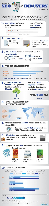 seo-industry-statistics-infographics
